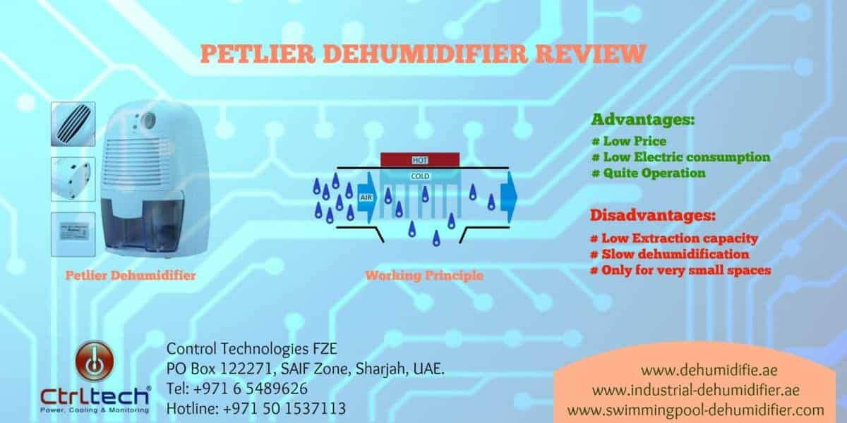 Dehumidifier reviews; Mini Peltier dehumidifier.