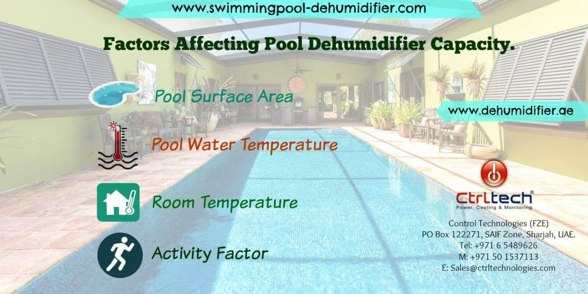 Pool dehumidification with a dehumidifier for the indoor pool room.