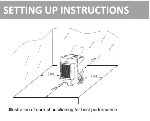 CD-85L industrial dehumidifier systems Setting up instructions