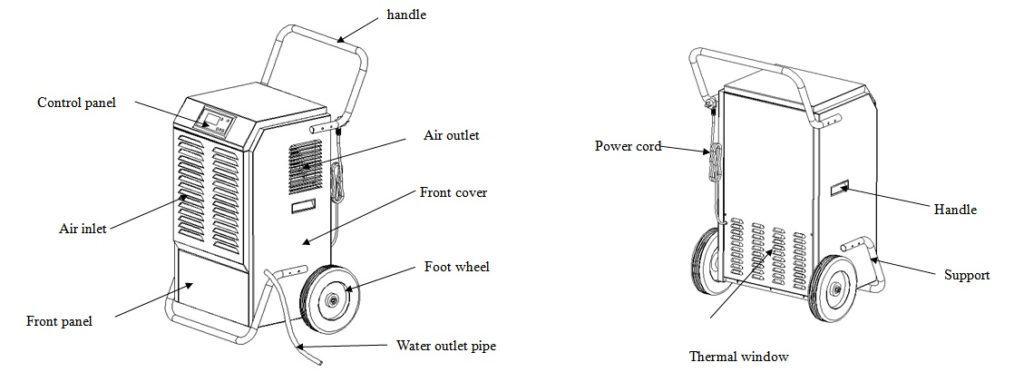 Best portable dehumidifier product description.