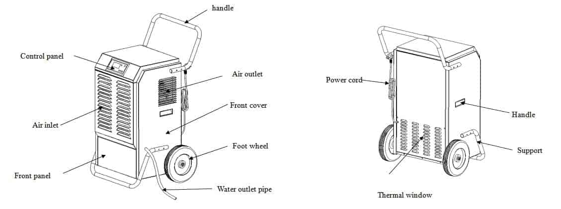 CDM-50L portable dehumidifier product description.