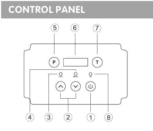 Control panel of CD-85L Industrial dehumidifier for humidity control
