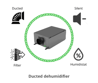SPD ducted dehumidifier for whole house.