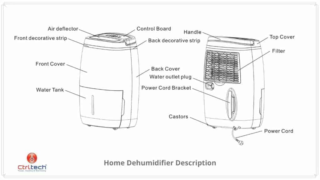 Best home dehumidifier features.