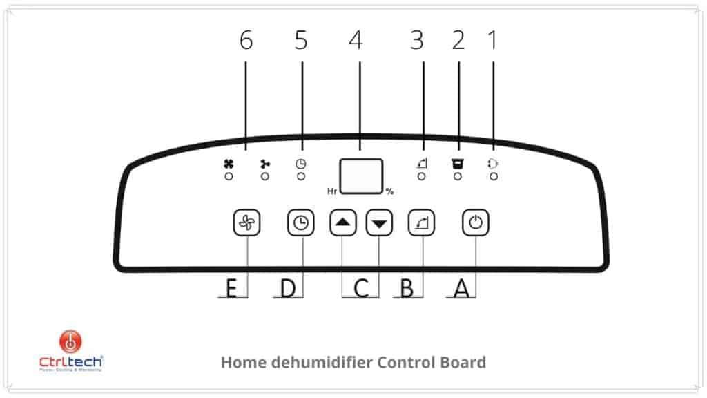 Control panel of CD-25L.